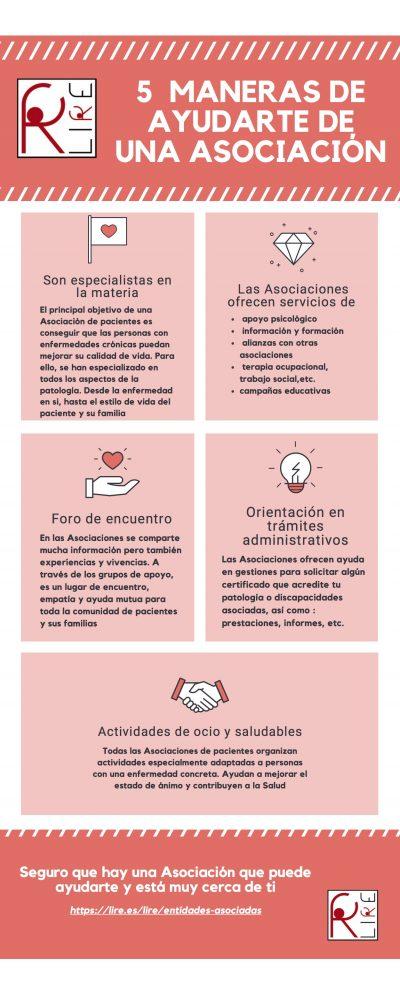 5 maneras de ayudarte de una asociación